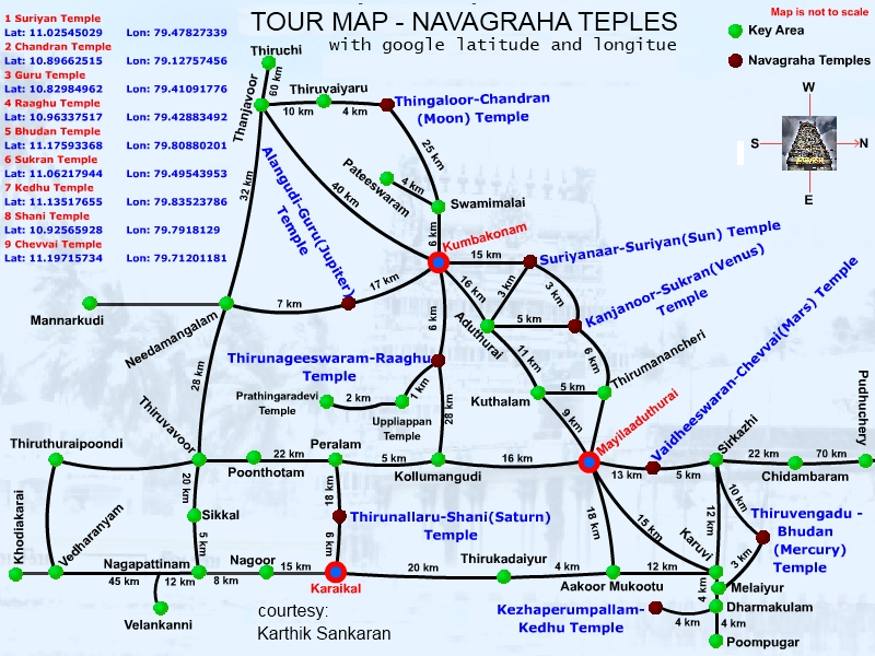 https://divineastro.in/images/Navagraha(route%20map)(web).png